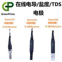 在線電導率電極_英國GP_多行業適用