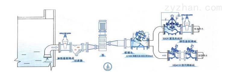 HS41X防污隔断阀图例安装示意图