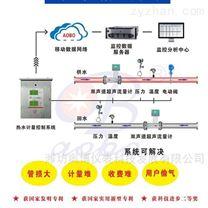 供暖热水计量计费软件智能测控平台
