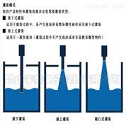 青島飲料灌裝生產線 全自動灌裝機
