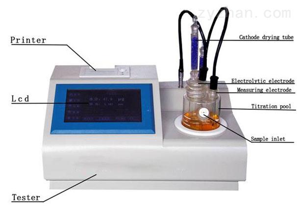 卡尔费休库仑法微量水分测定仪英文版