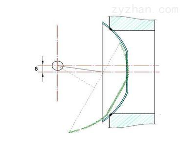 双偏心半球阀偏心原理图