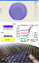 光学薄膜/光阻测量仪