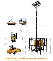 自動裝卸平臺燈塔